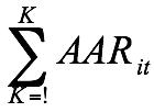 Cumulative average abnormal return (CAARk)