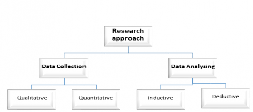 What Are the Different Types of Quantitative Analysis Tools?