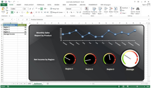 Advanced excel helps to make the report with its dashboards option