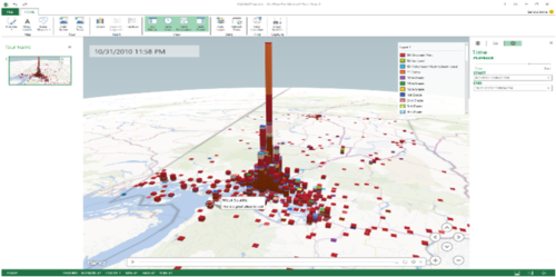 mapping tool in advanced excel help to present data in more meaningful way