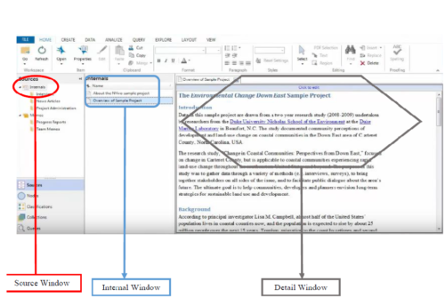 Workspace of Nvivo for qualitative analysis