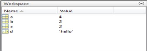 workspace window displays the variable