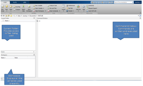 Showing the basic interface of Matlab