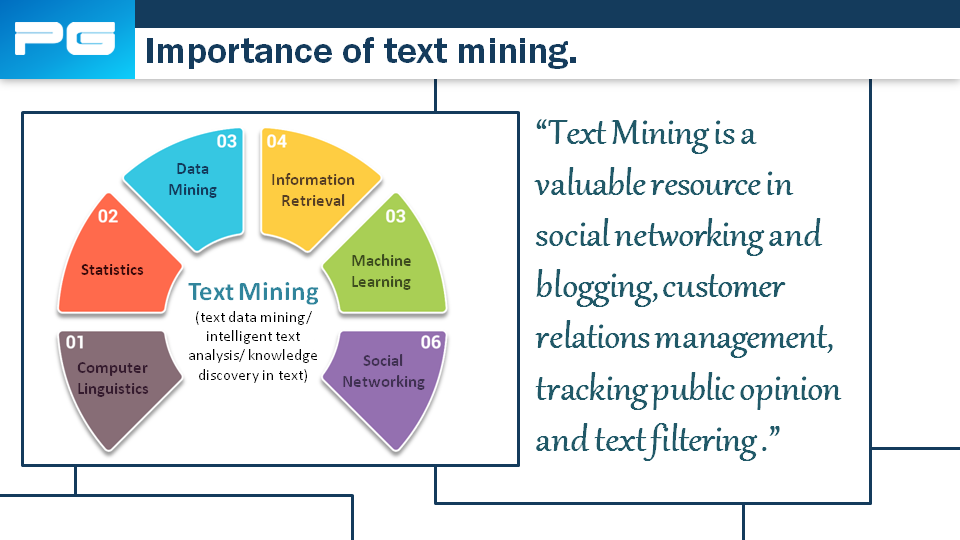 is text mining different than data mining Text mining with r programming 1 data import the first thing we did in here to get the text data put to the r programming memory so i have copied my text files into the folder which is r reads the file from that location i have tried at first with 25 texts which have 5 different categories such as.