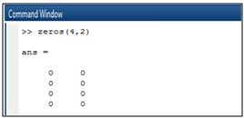 Matrices Created Using function zero ( )