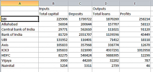 List of DMU and their variables in MS Excel