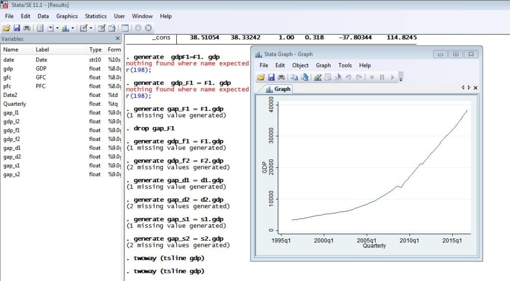 Figure 5: Graphical representation of 'gdp' variable in STATA