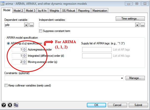 Figure 5: Dialogue box for ARIMA modeling in STATA