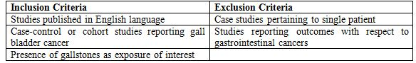 Inclusion and exclusion criteria for case study