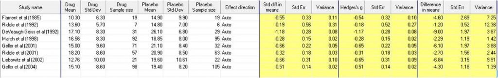 Figure 2: Continuous effect size data with calculated effect sizes