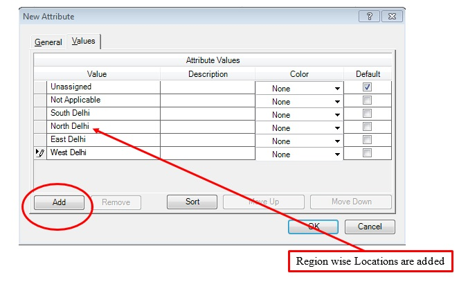 Figure 3: To add values of demographic details in 'Attributes' dialogue box