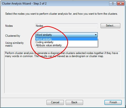 Figure 4: Cluster analysis using word similarity