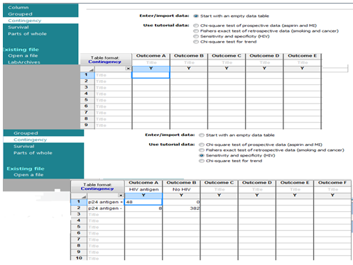 Datasheets form different models of the Contingency tables