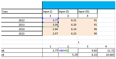 Figure 3: Calculating time series data