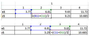 Figure 4: Step 3 (calculating mean sequence) of solving complex equation in GM (1,1) modeling