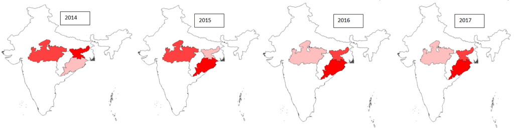 Malarial prevalence (P. vivax) in major states of India (2014-2017)